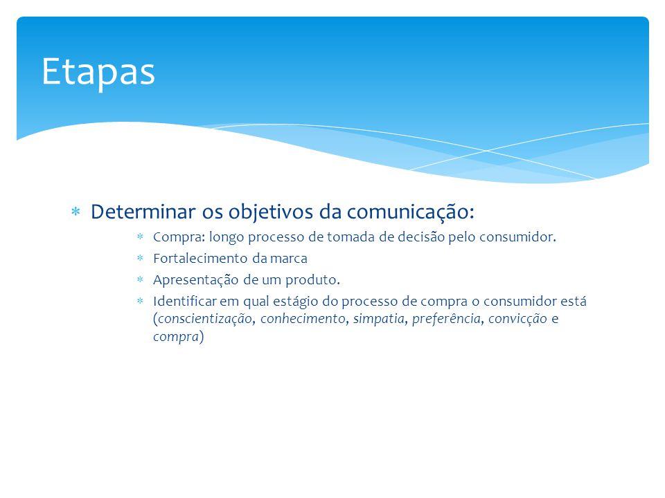 Etapas Determinar os objetivos da comunicação: