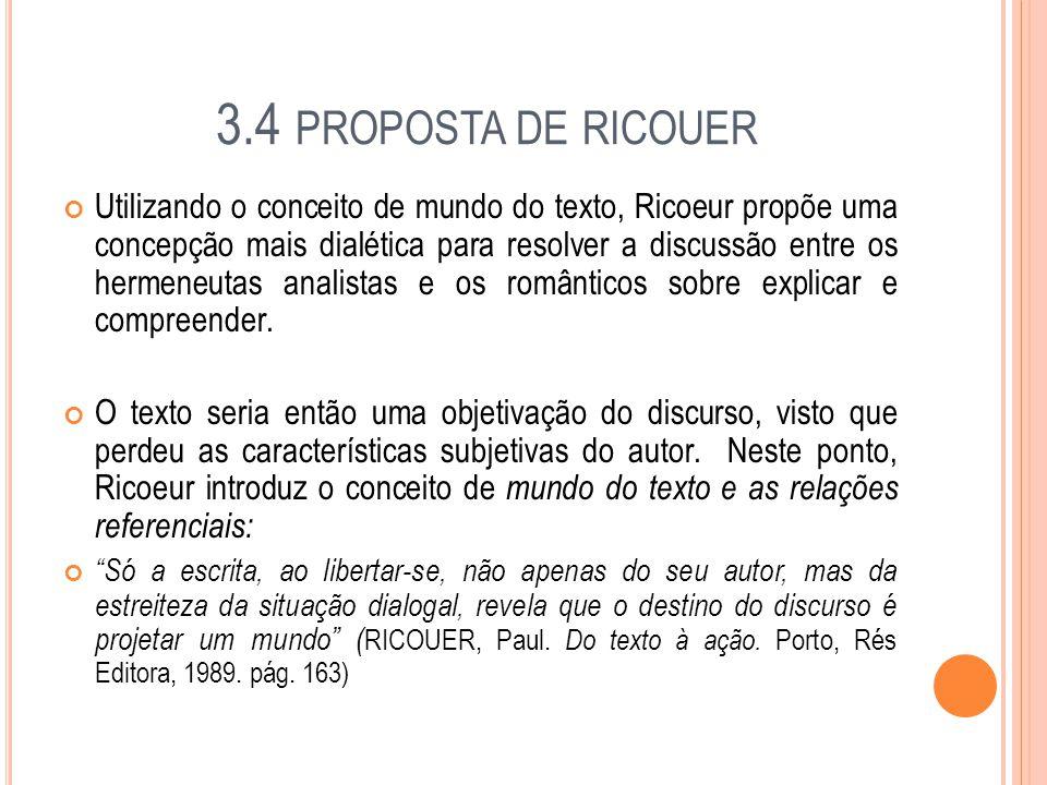 3.4 proposta de ricouer
