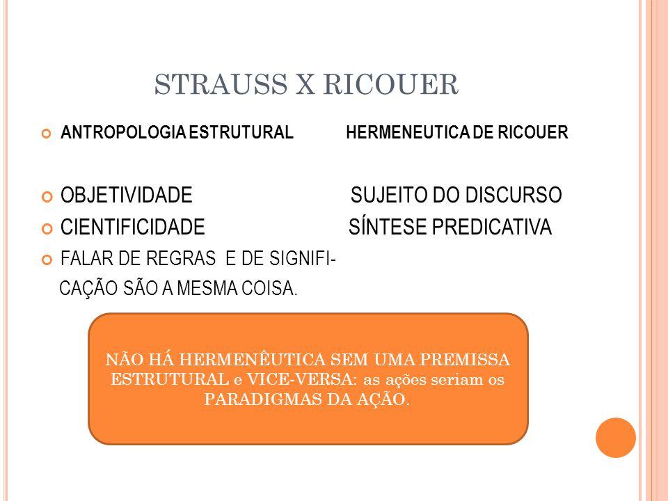 STRAUSS X RICOUER OBJETIVIDADE SUJEITO DO DISCURSO