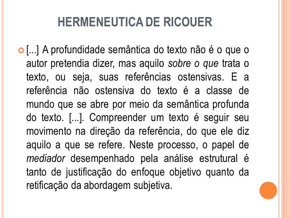 HERMENEUTICA DE RICOUER