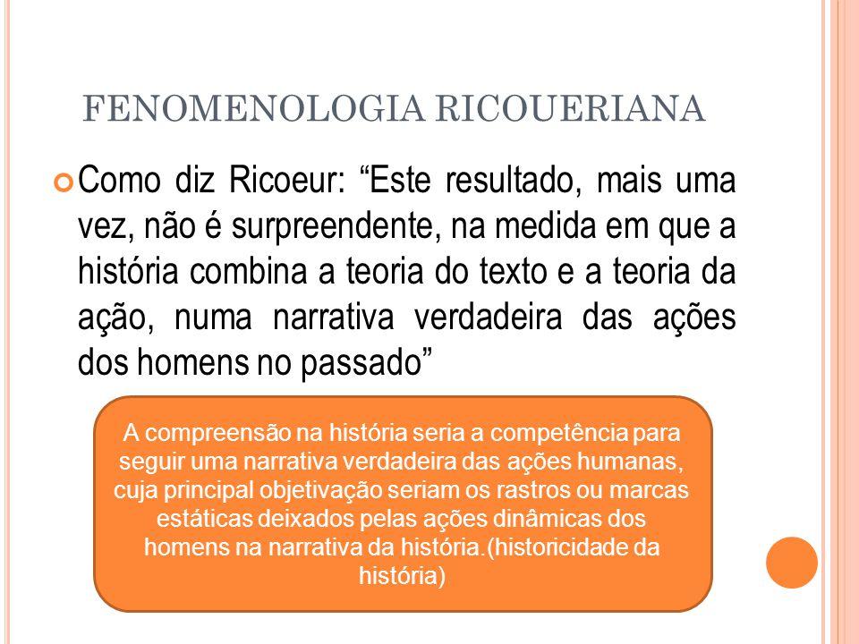 FENOMENOLOGIA RICOUERIANA