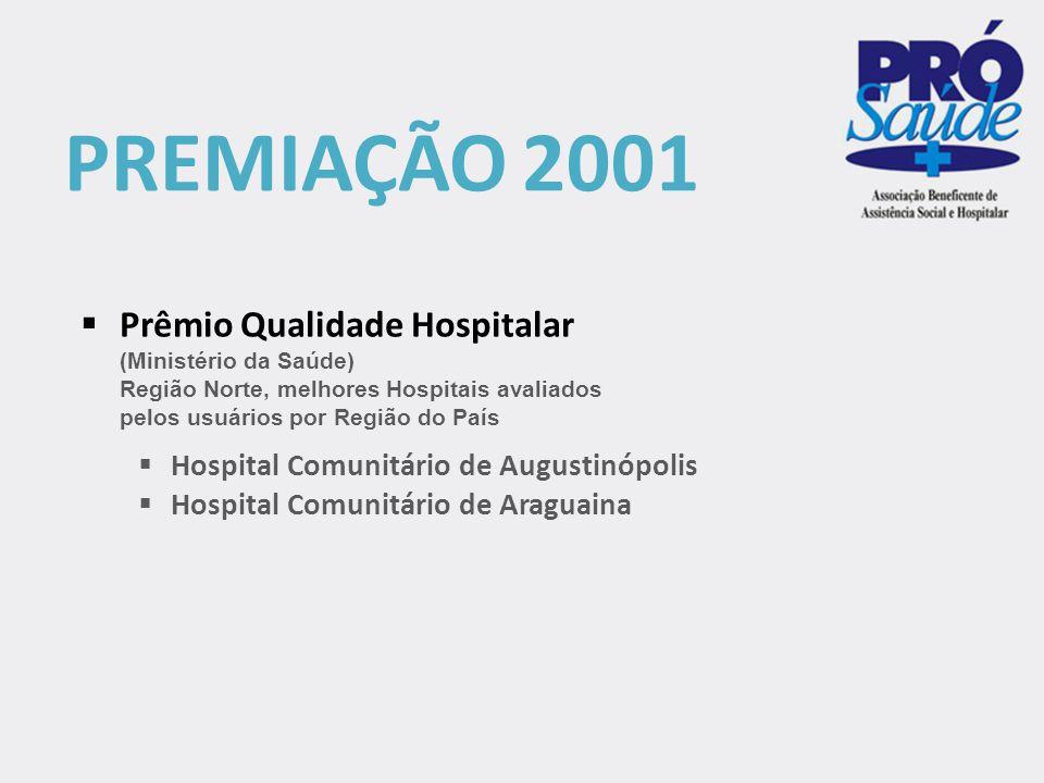 PREMIAÇÃO 2001 Prêmio Qualidade Hospitalar