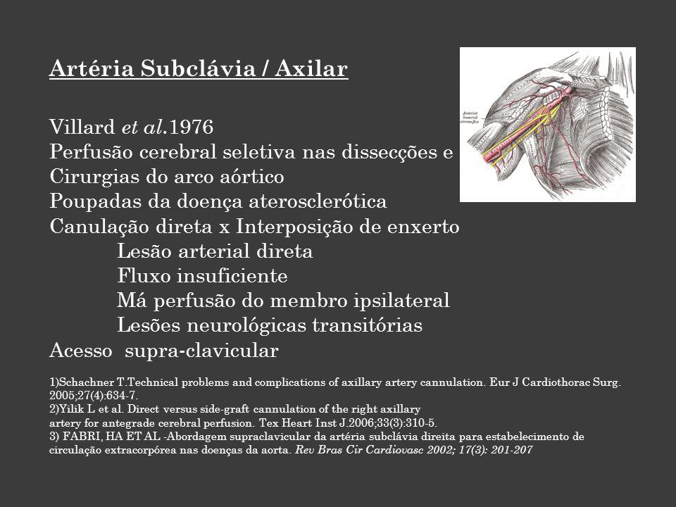 Artéria Subclávia / Axilar