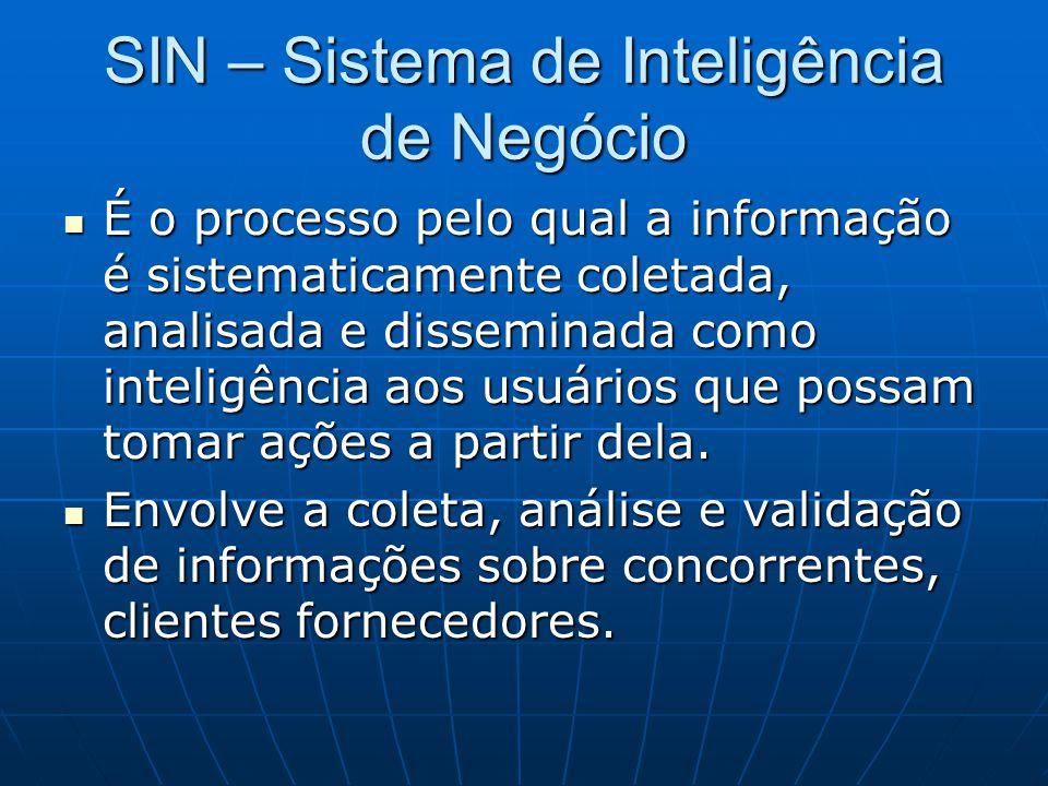 SIN – Sistema de Inteligência de Negócio