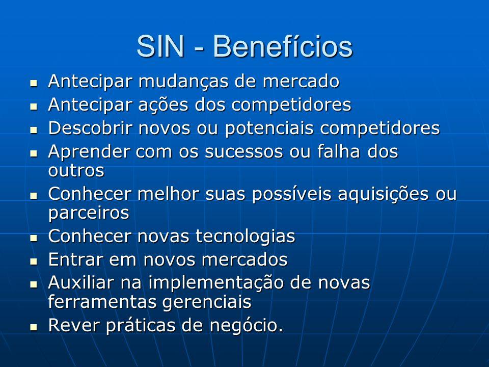 SIN - Benefícios Antecipar mudanças de mercado