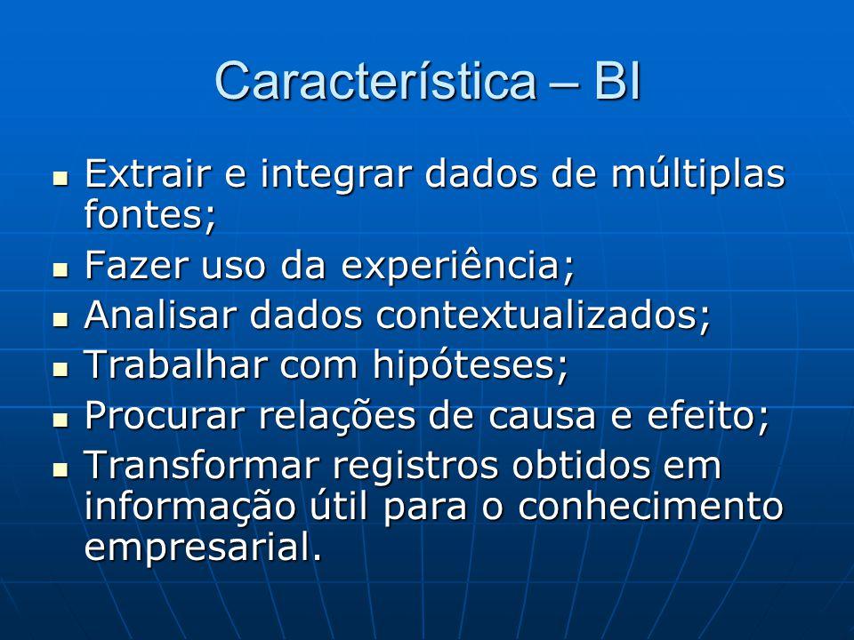 Característica – BI Extrair e integrar dados de múltiplas fontes;