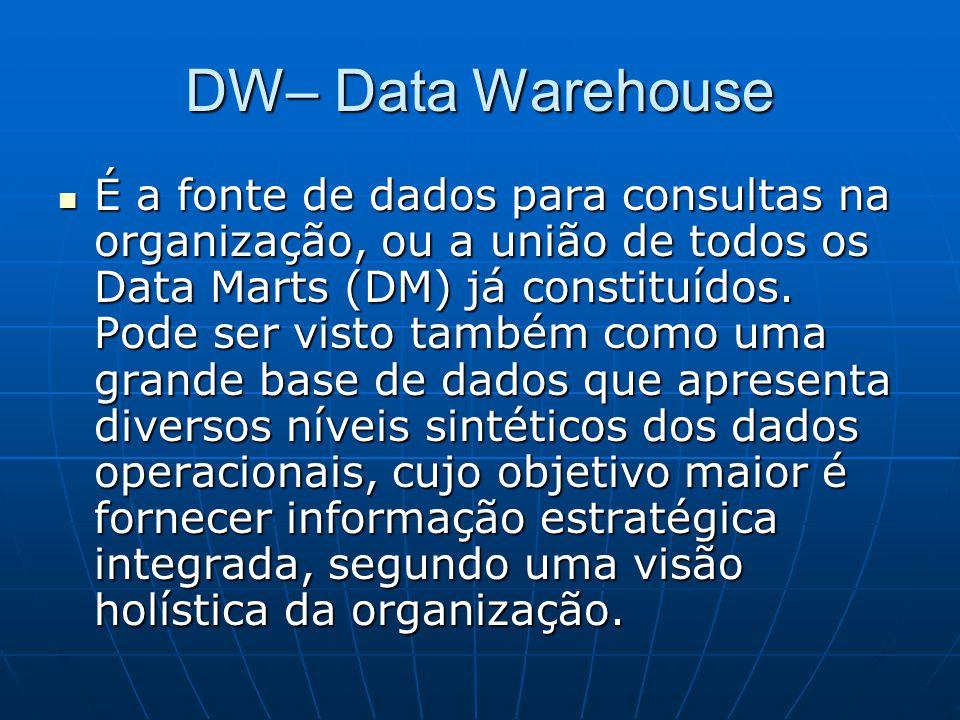 DW– Data Warehouse