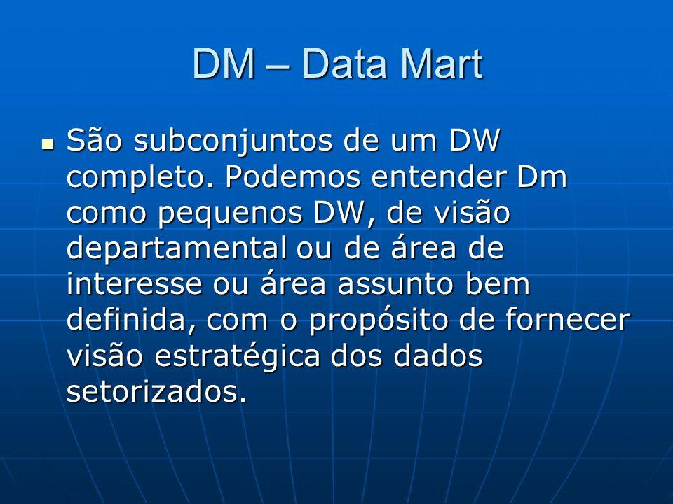 DM – Data Mart