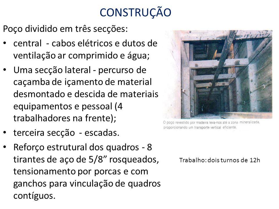 CONSTRUÇÃO Poço dividido em três secções: