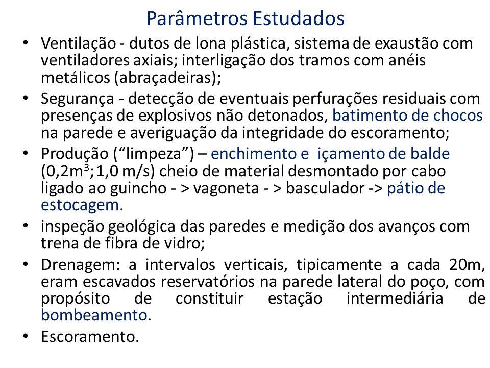 Parâmetros Estudados