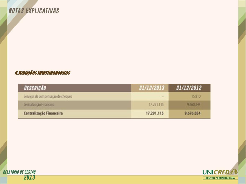 4.Relações Interfinanceiras