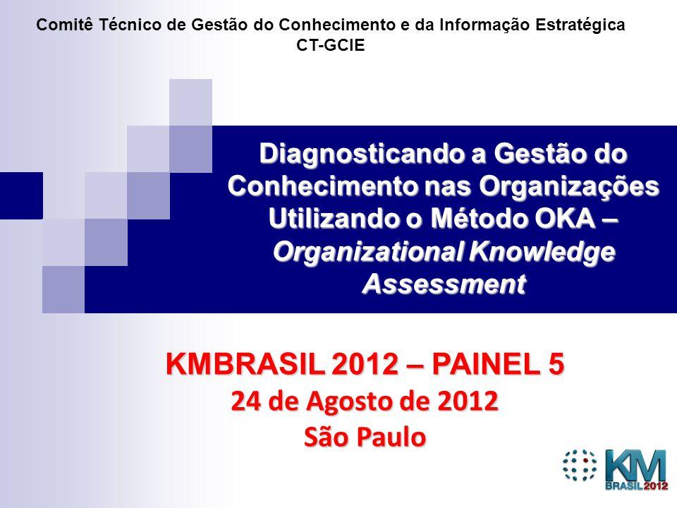 Comitê Técnico de Gestão do Conhecimento e da Informação Estratégica