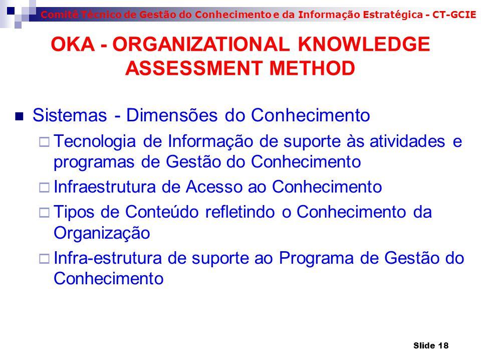 OKA - ORGANIZATIONAL KNOWLEDGE ASSESSMENT METHOD