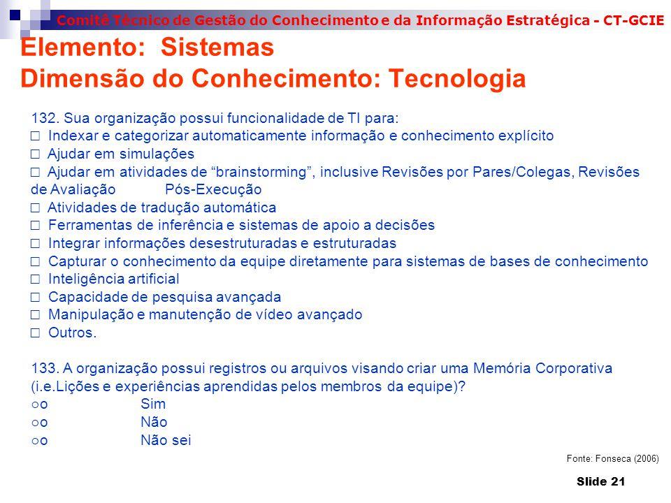 Elemento: Sistemas Dimensão do Conhecimento: Tecnologia
