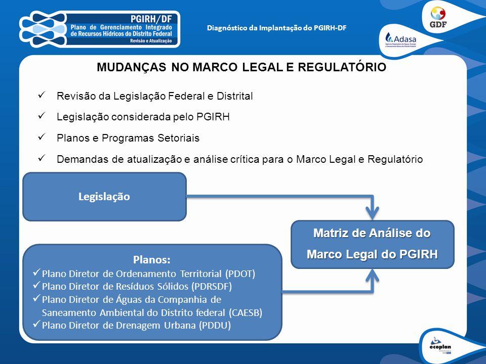 MUDANÇAS NO MARCO LEGAL E REGULATÓRIO