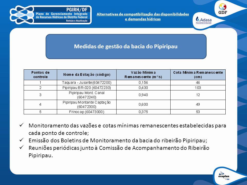 Medidas de gestão da bacia do Pipiripau