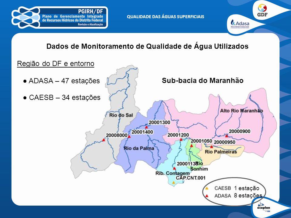 Dados de Monitoramento de Qualidade de Água Utilizados