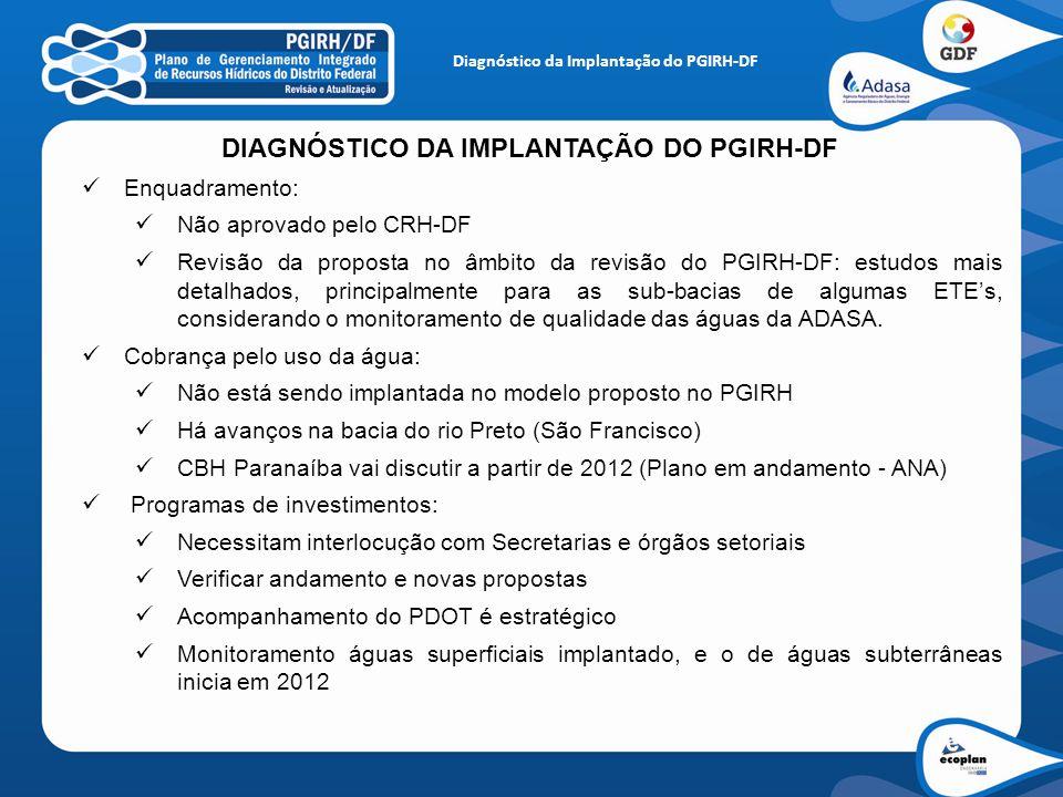 DIAGNÓSTICO DA IMPLANTAÇÃO DO PGIRH-DF