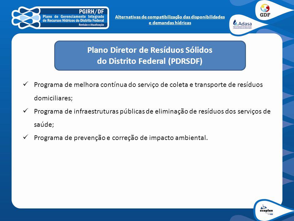 Plano Diretor de Resíduos Sólidos do Distrito Federal (PDRSDF)