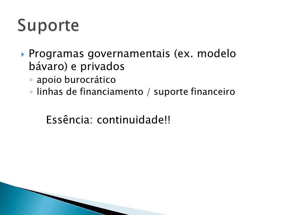 Suporte Programas governamentais (ex. modelo bávaro) e privados