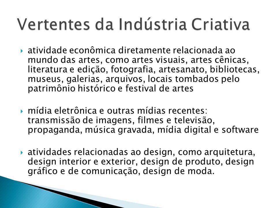 Vertentes da Indústria Criativa