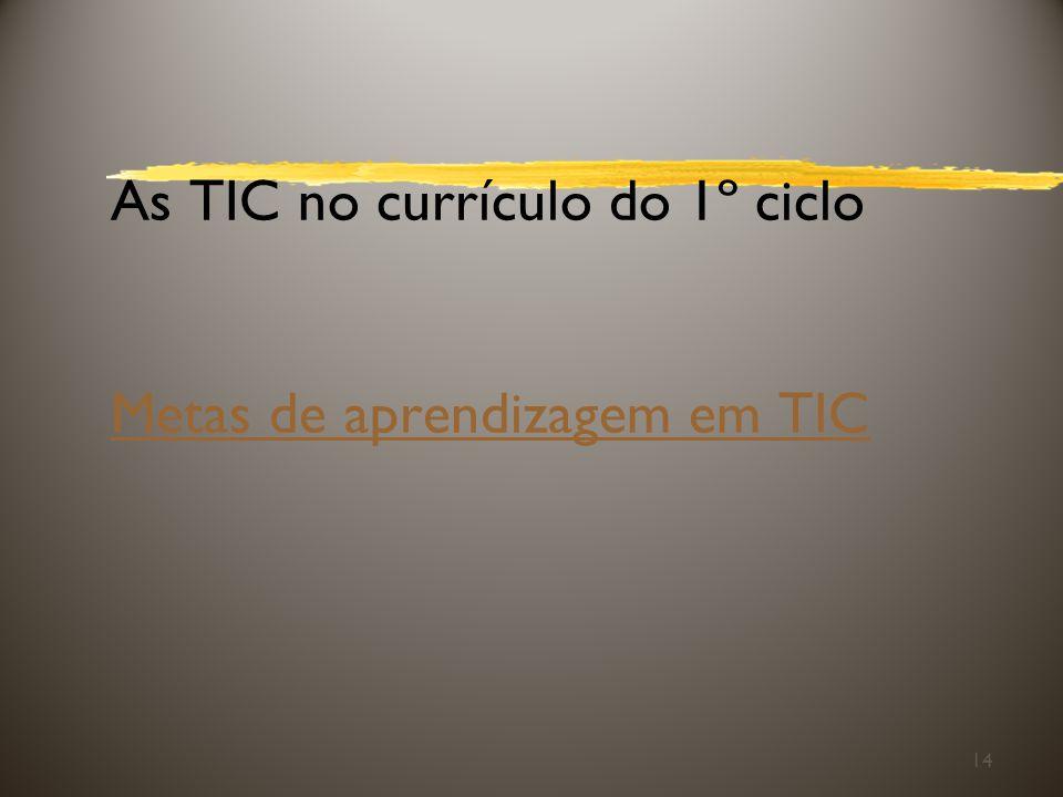 As TIC no currículo do 1º ciclo Metas de aprendizagem em TIC