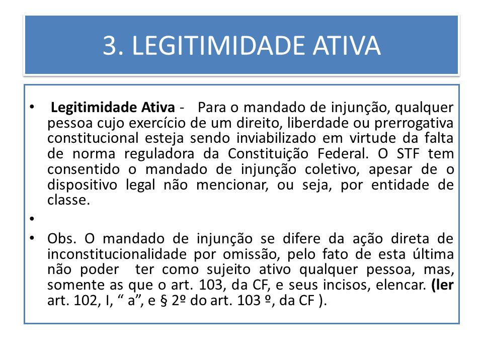 3. LEGITIMIDADE ATIVA