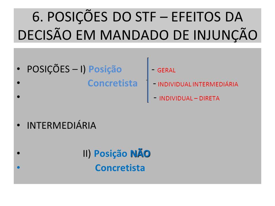 6. POSIÇÕES DO STF – EFEITOS DA DECISÃO EM MANDADO DE INJUNÇÃO