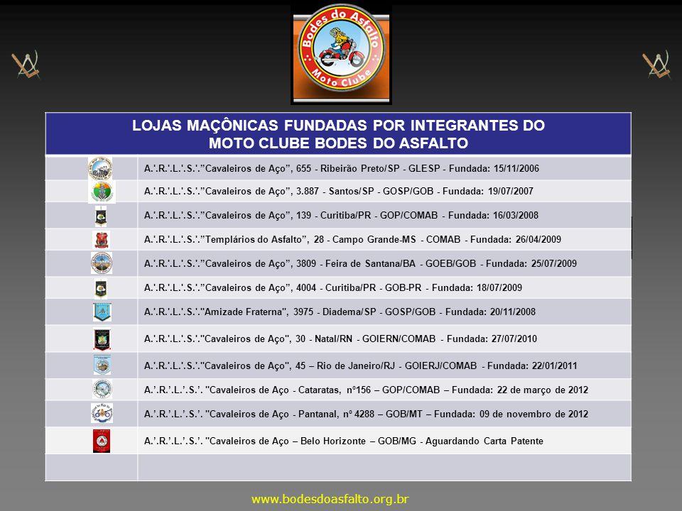 LOJAS MAÇÔNICAS FUNDADAS POR INTEGRANTES DO MOTO CLUBE BODES DO ASFALTO