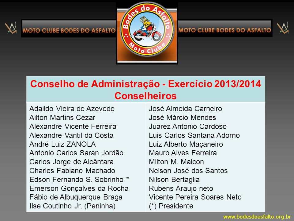 Conselho de Administração - Exercício 2013/2014