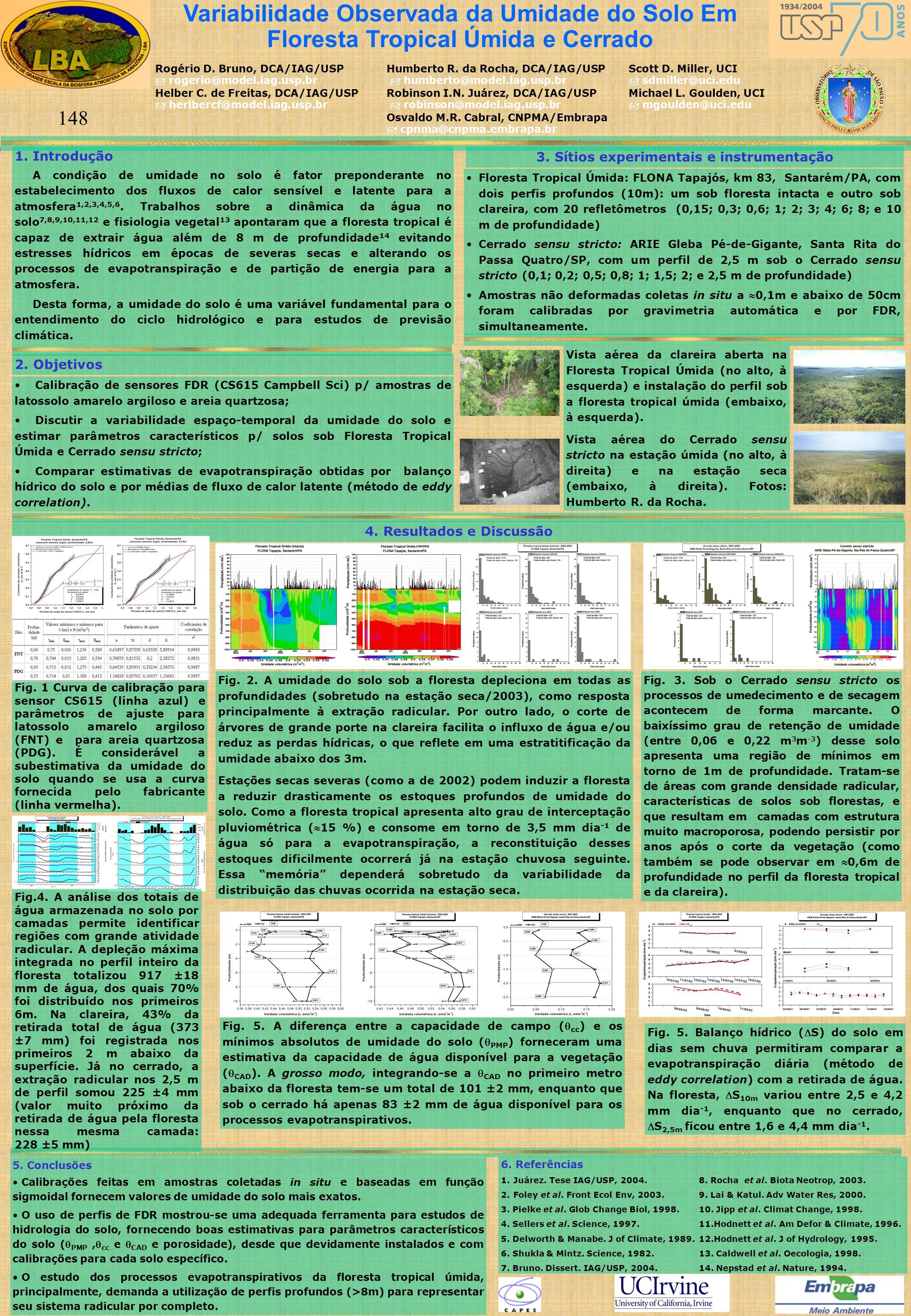 3. Sítios experimentais e instrumentação 4. Resultados e Discussão