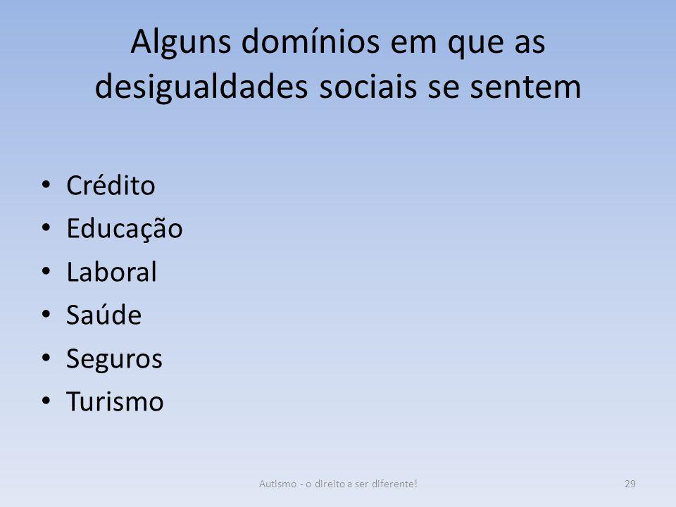 Alguns domínios em que as desigualdades sociais se sentem