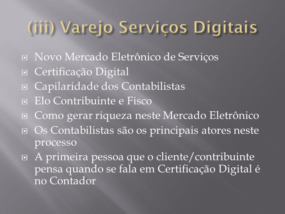 (iii) Varejo Serviços Digitais