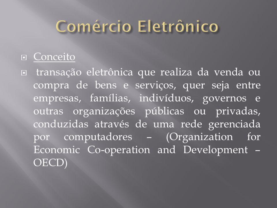 Comércio Eletrônico Conceito