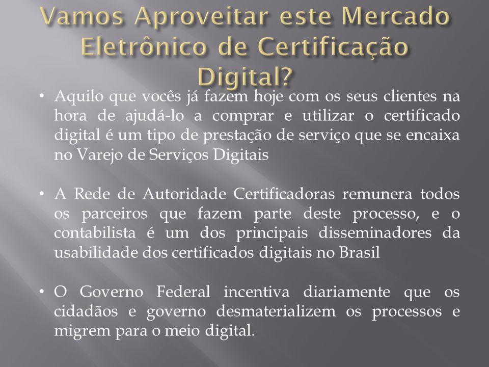 Vamos Aproveitar este Mercado Eletrônico de Certificação Digital