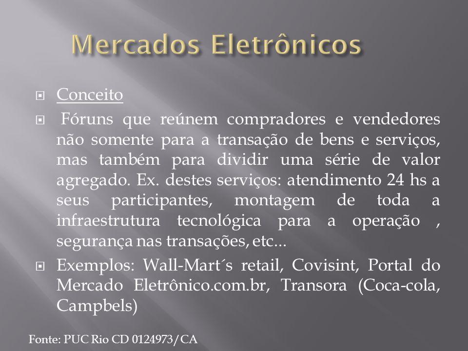 Mercados Eletrônicos Conceito