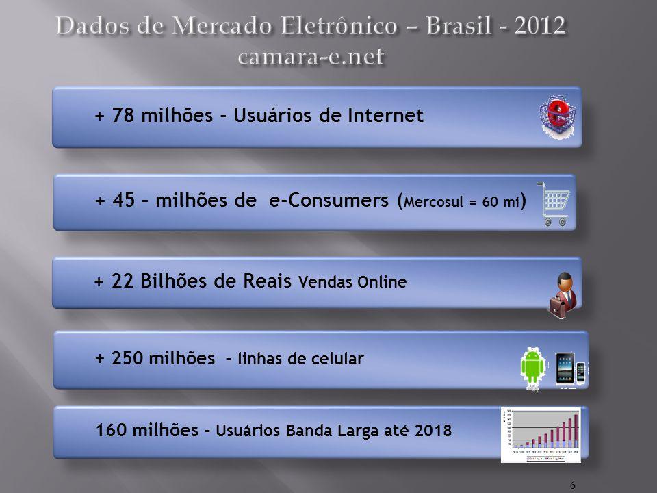 Dados de Mercado Eletrônico – Brasil - 2012 camara-e.net