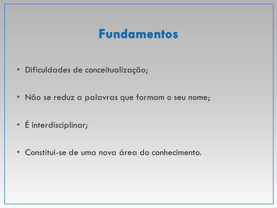 Fundamentos Dificuldades de conceitualização;