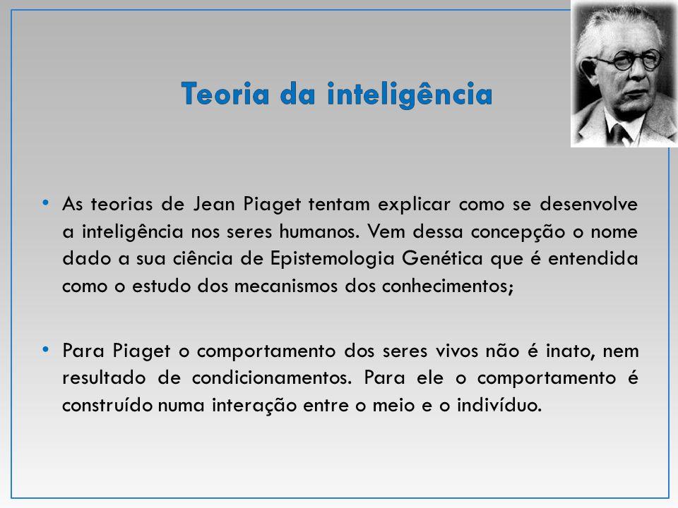 Teoria da inteligência