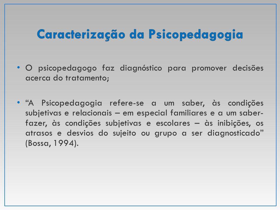 Caracterização da Psicopedagogia