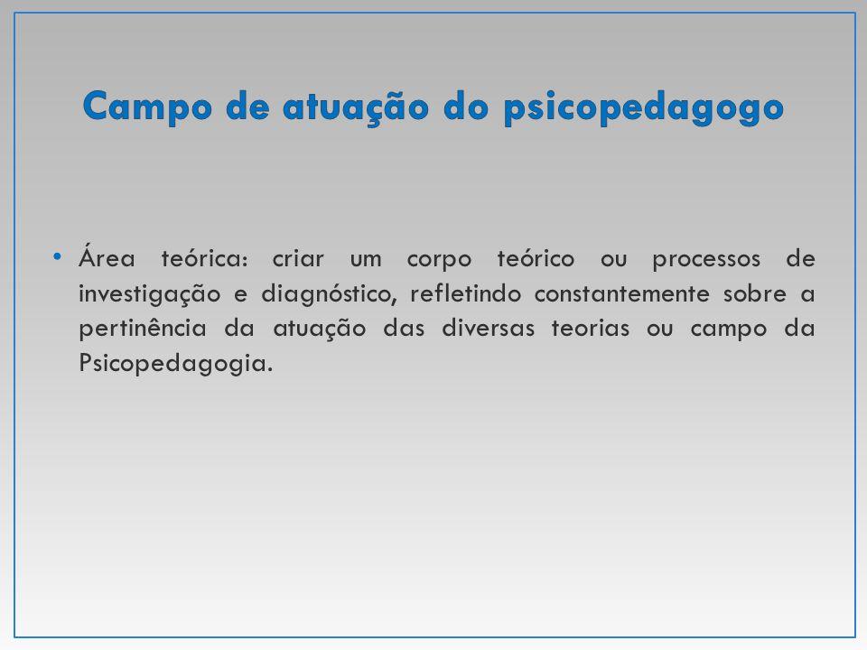 Campo de atuação do psicopedagogo