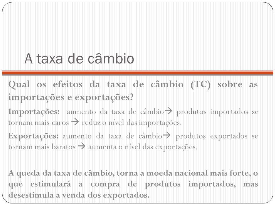 A taxa de câmbio Qual os efeitos da taxa de câmbio (TC) sobre as importações e exportações