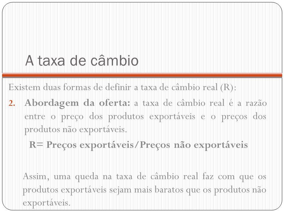R= Preços exportáveis/Preços não exportáveis