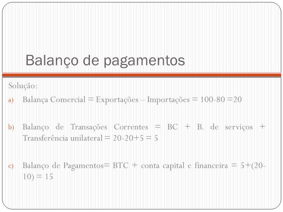 Balanço de pagamentos Solução: