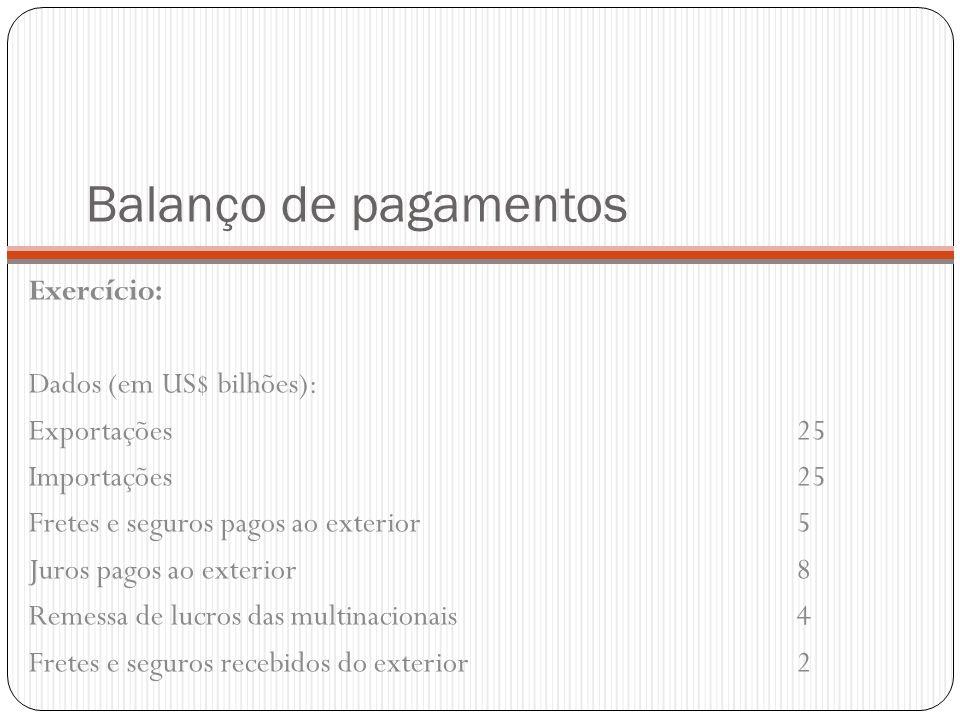 Balanço de pagamentos Exercício: Dados (em US$ bilhões):