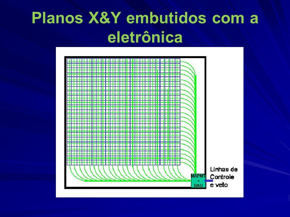Planos X&Y embutidos com a eletrônica