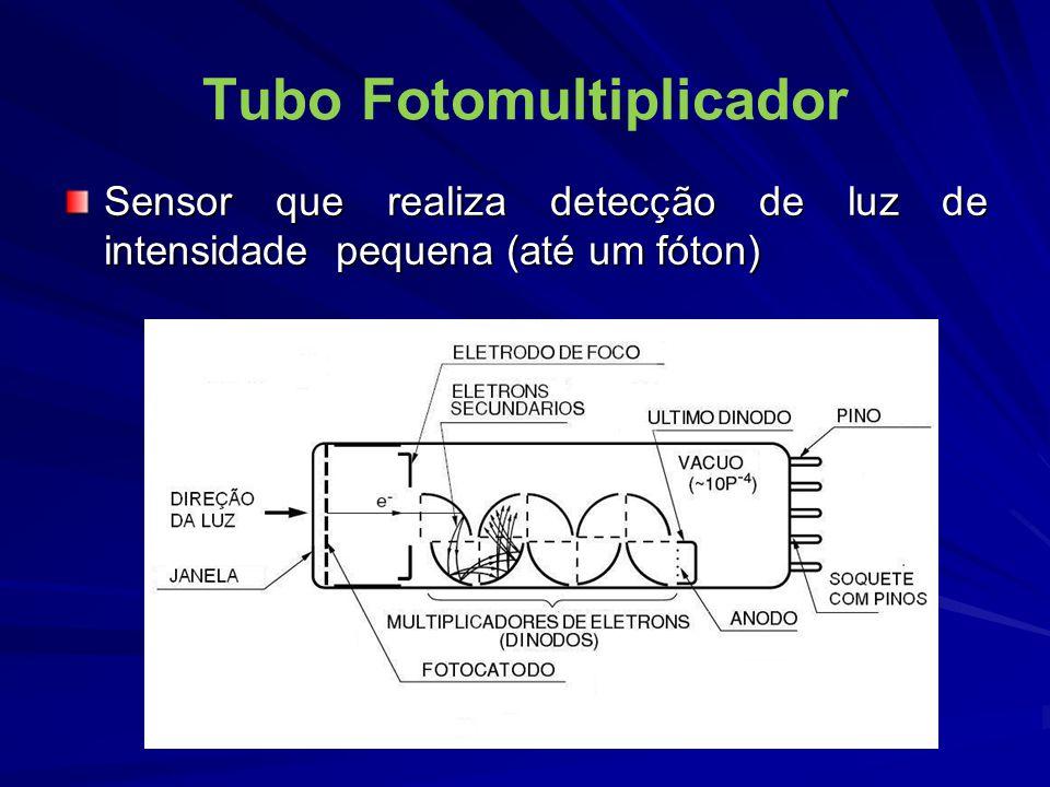 Tubo Fotomultiplicador