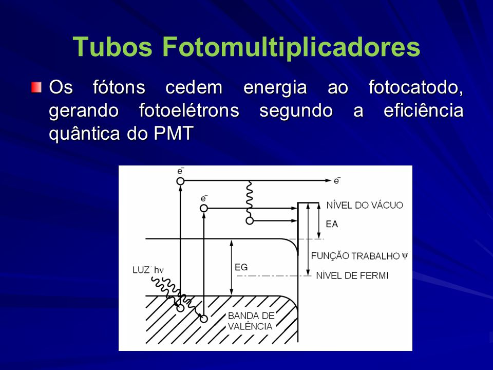 Tubos Fotomultiplicadores