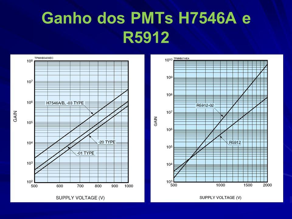 Ganho dos PMTs H7546A e R5912