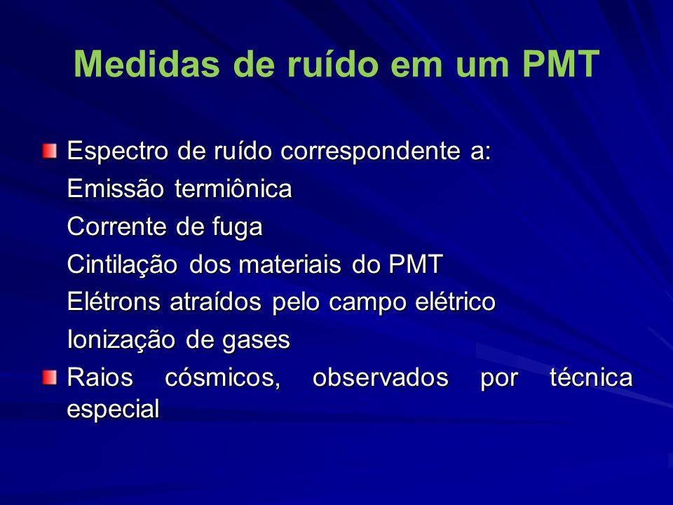 Medidas de ruído em um PMT